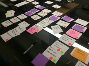 Photo of cards from the card sort activity